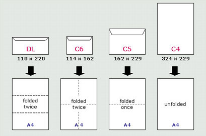 envelopes size
